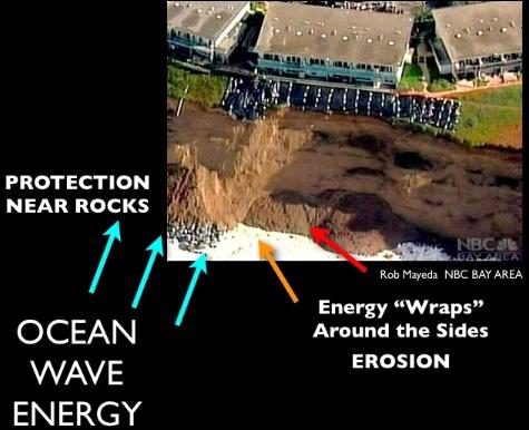 Seawalls Can Focus Wave Erosion - Rob Mayeda