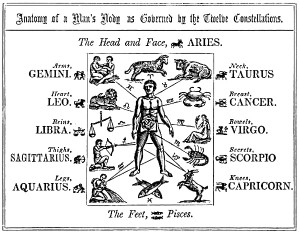 Anatomy of Man's Body as Governed by the Twelve Constellations